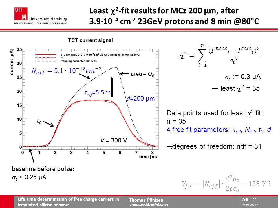 Thomas Pöhlsen thomas.poehlsen@desy.de V fd and N eff in the presense of double junction TCT: assuming const.