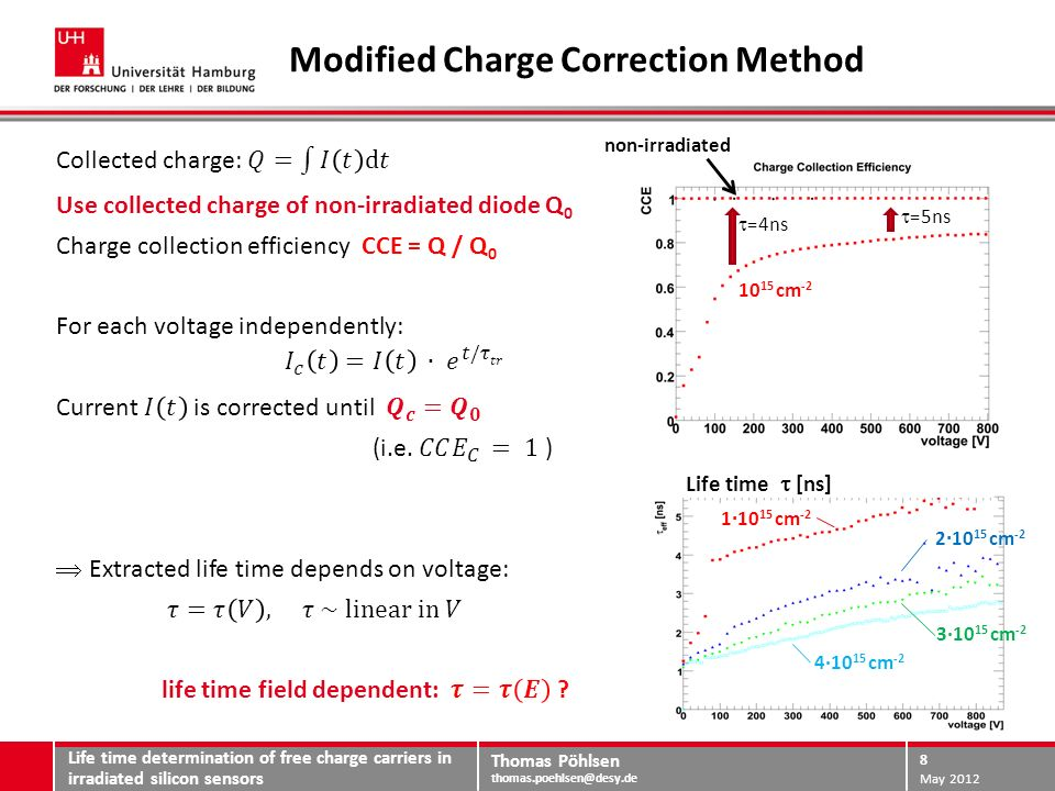 Thomas Pöhlsen thomas.poehlsen@desy.de Comparison of CCM and mCCM for model calculated TCT signals Life time determination of free charge carriers in irradiated silicon sensors May 2012 9 600 V Evangelos Nagel mCCM CCM Simulated Evangelos Nagel CCM mCCM Simulated