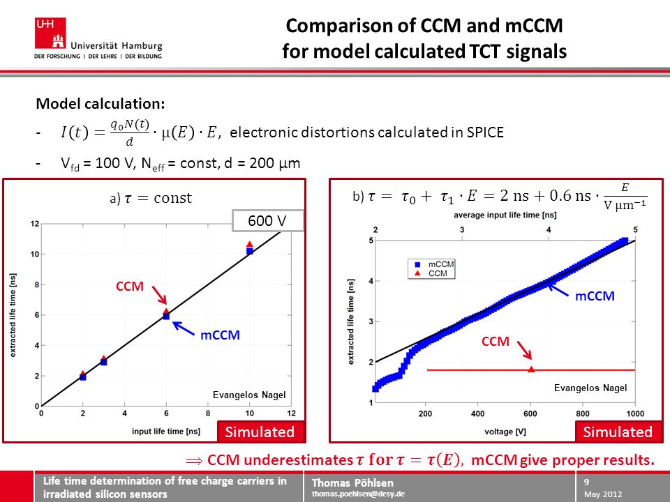 Thomas Pöhlsen thomas.poehlsen@desy.de Comparison of CCM and mCCM on data Life time determination of free charge carriers in irradiated silicon sensors May 2012 10 modified CCM (600 V) CCM FZ 200 µm
