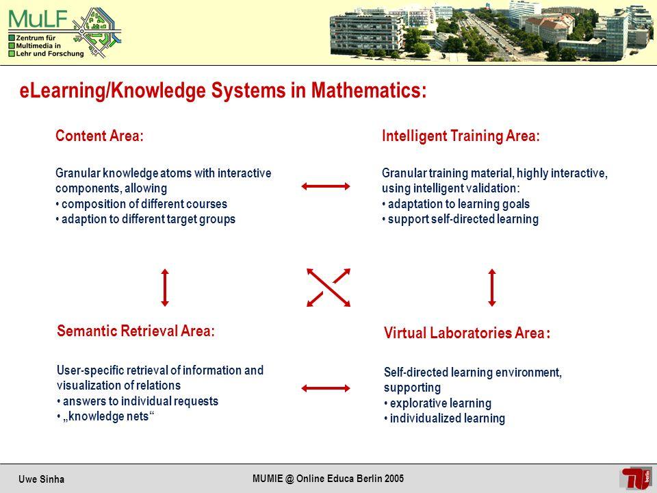 Uwe Sinha MUMIE @ Online Educa Berlin 2005 30. November 2005 2. Mumie: Ideas & Concept
