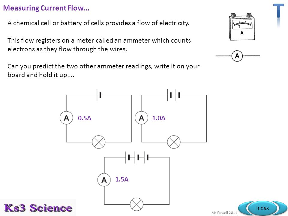 Mr Powell 2011 Index Measuring Current Flow...