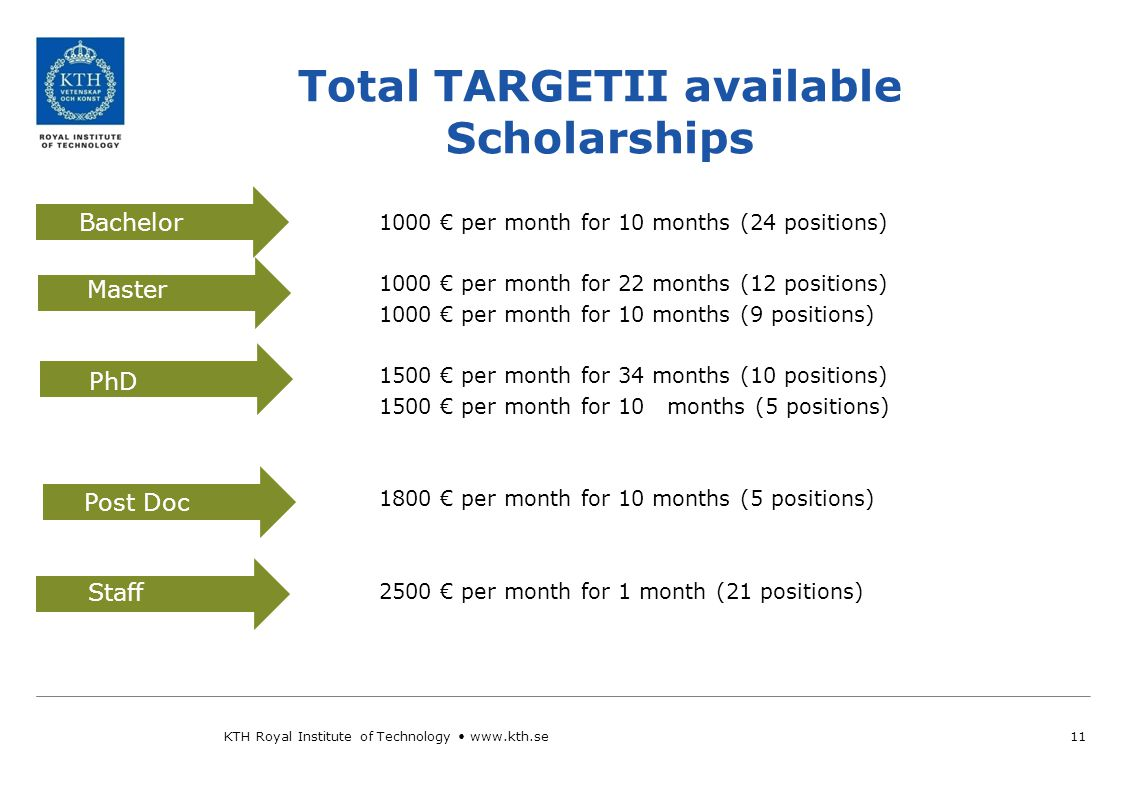 TARGETII Scholarship Covers 12 WHEN.