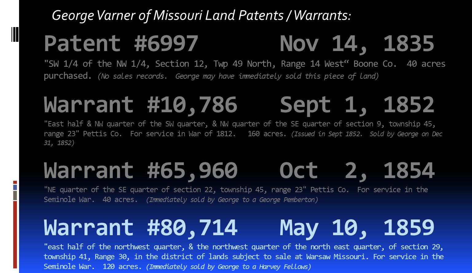 George Varner of Missouri War of 1812 Record: