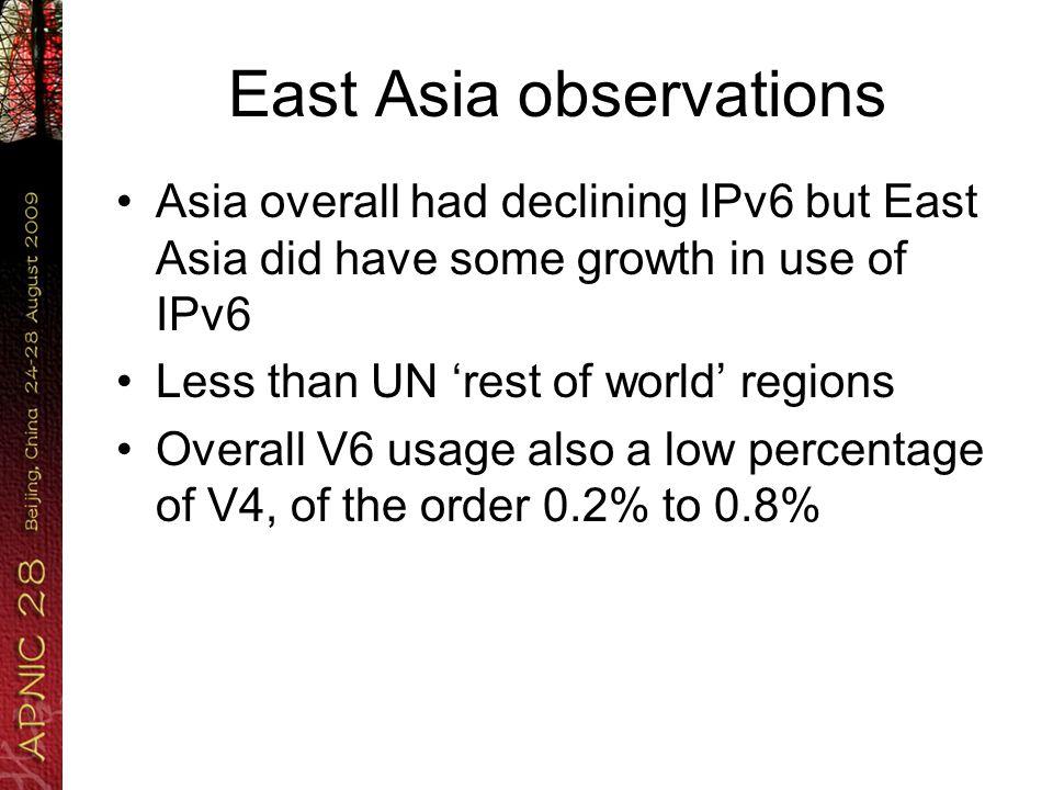 East Asia V6/V4 assignments