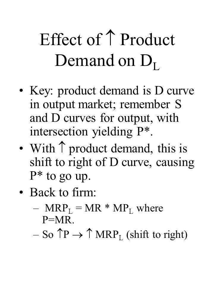 Imperfect Competition in Product Market Key: with perfect competition, price always equals MR (and both same for any Q).
