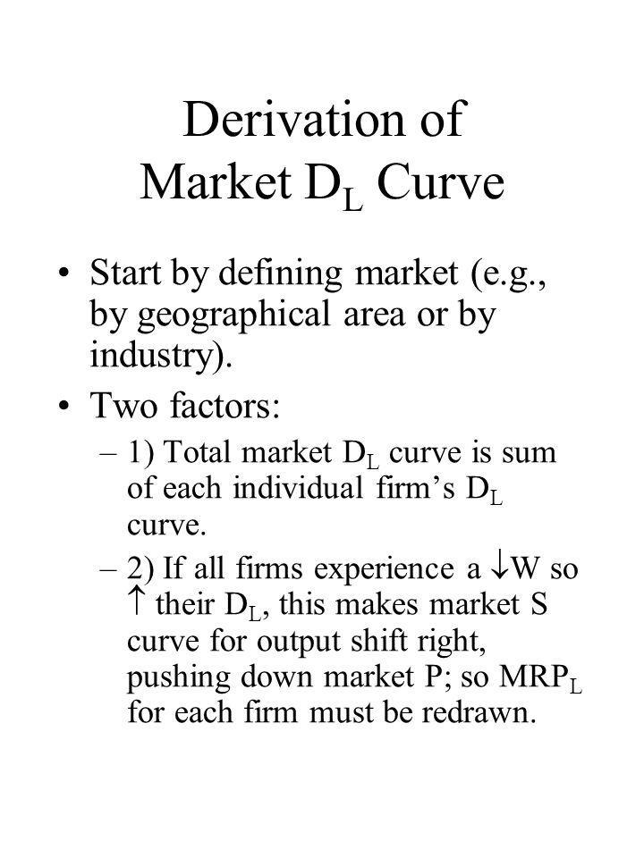 Effect of  Wage 1) If wage change only affects one firm, causing movement along given D L curve.
