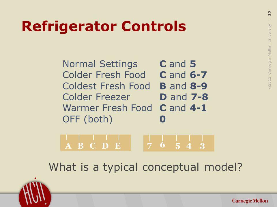 ©2012 Carnegie Mellon University : 11 7 6 5 4 3 A B C D E Most people think of independent controls Cooling Unit Cooling Unit A Common Conceptual Model