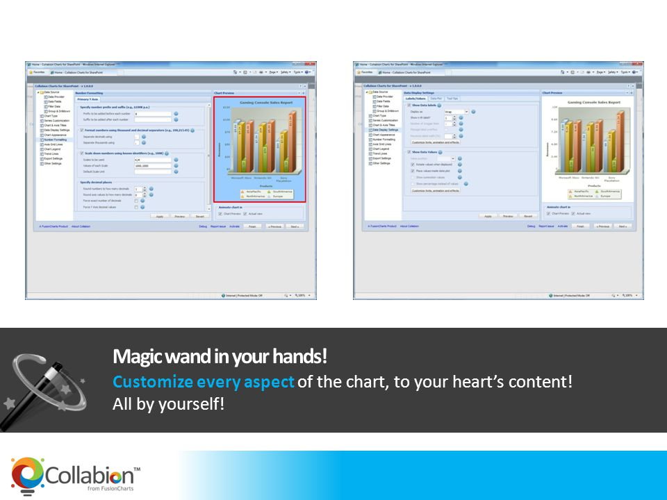 Emails, reports or presentations...Sharing the charts outside SharePoint is a breeze.