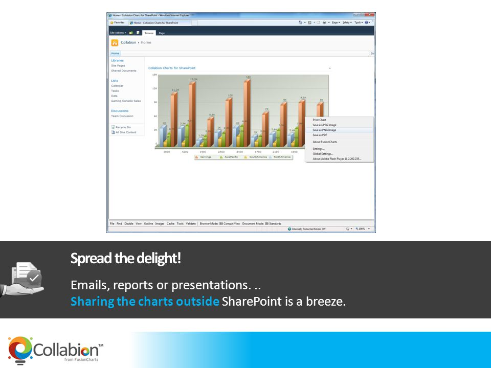 Delight for IT pros Simple wizard based installation Works on all versions of SharePoint, including Foundation Server Charts work on PCs, Macs, iPads, iPhones, Android etc., Plug it once, and let business users play forever Painless upgrades to future versions Priority support from the Collabion team (if at all you ever run into problems)