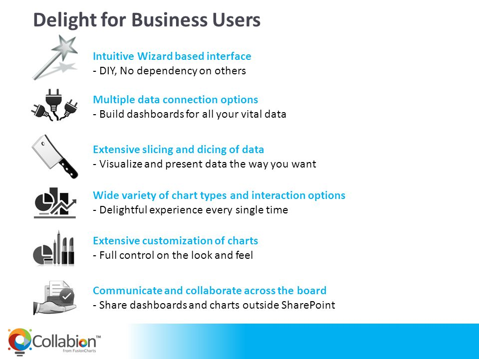 Lets explore! A quick walk-through of all the delights in store for business users