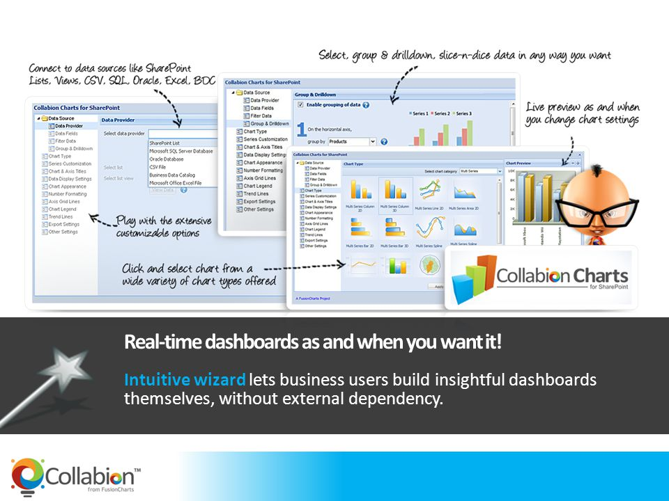 Connect to multiple data sources Convert multiple data sources into delightful dashboards quickly and efficiently.