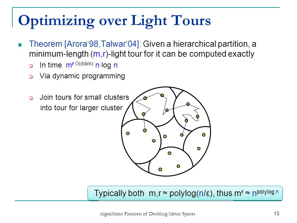 Better Partitions and Lighter Tours Our Theorem: For every (optimal) tour T, there is a partition with an (m,r)-light tour T' such that  M = ddim∙log n/ Ɛ  m = M O(ddim) = (log n/ Ɛ ) Õ(ddim)  r = ε -O(ddim) loglog n  And length(T') ≤ (1+ Ɛ )∙length(T) If the partition were known, then a tour like T' could be found in time  m r O(ddim) n∙log n = n 2 Ɛ -Õ(ddim) loglog 2 n It remains to prove the Theorem, and show how to find the partition Algorithmic Frontiers of Doubling Metric Spaces Now m r ≈ poly(n) a bit later after that 16