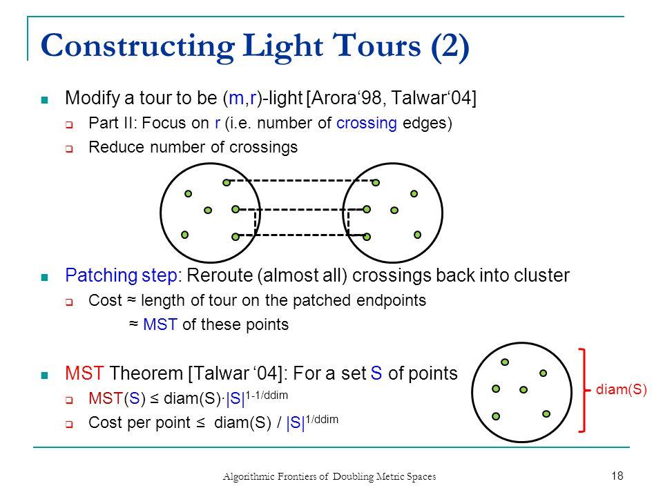 Constructing Light Tours (3) Modify a tour to be (m,r)-light [Arora'98, Talwar'04]  Part II: Focus on r (i.e.