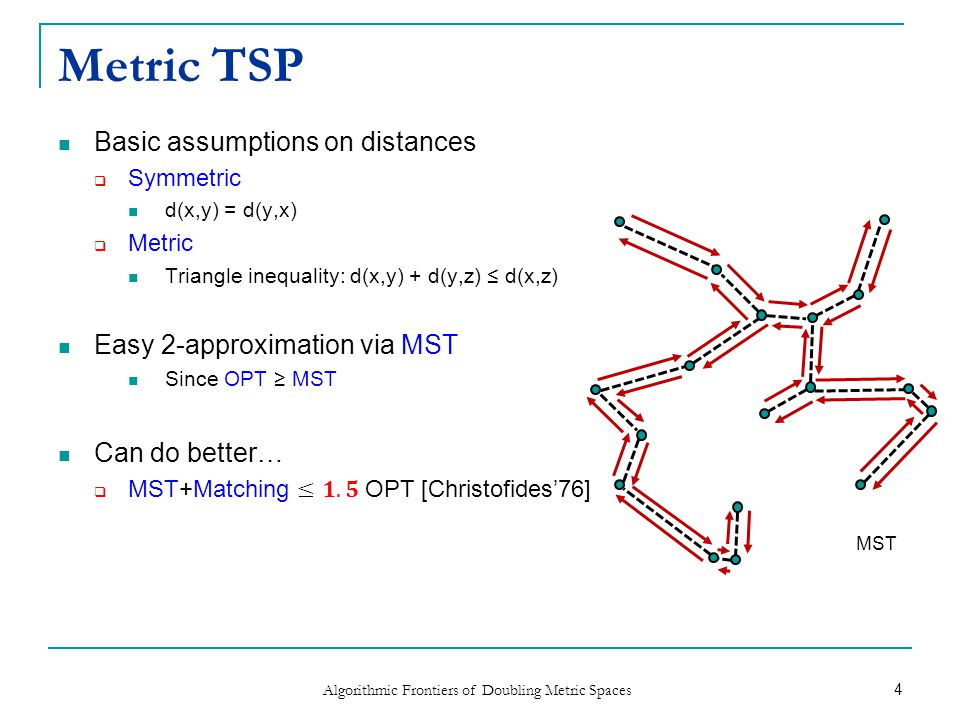Euclidean TSP Sanjeev Arora [JACM'98] and Joe Mitchell [SICOMP'99]: Euclidean TSP with fixed dimension admits a PTAS  Find (1+ Ɛ )-approximate tour  In time n∙(log n) Ɛ -Õ(dimension) where n = #points  (Extends to other norms) They were awarded the 2010 Gödel Prize for this discovery Algorithmic Frontiers of Doubling Metric Spaces 5 5