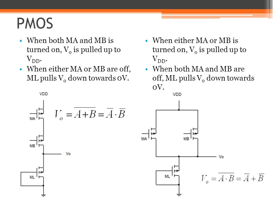 Writing a Boolean Function NMOS circuit Inputs to each gate are written as is.