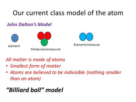 Our current class model of the atom John Dalton's Model element Molecule/compound Element/molecule All matter is made of atoms Smallest form of matter.