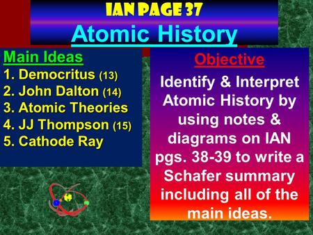 IAN page 37 Atomic History Main Ideas 1. Democritus (13) 2. John Dalton (14) 3. Atomic Theories 4. JJ Thompson (15) 5. Cathode Ray Objective Identify &