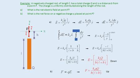 Example: A negatively charged rod, of length l, has a total charge Q and is a distance b from a point P. The charge is uniformly distributed along the.