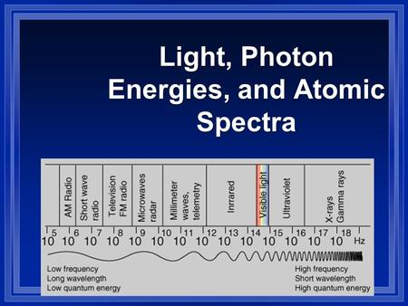 Light, Photon Energies, and Atomic Spectra. Electrons and Waves  Louis deBroglie proposed the dual nature of matter, which means that matter has matter-like.