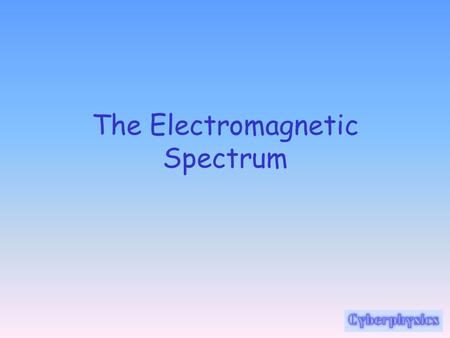 The Electromagnetic Spectrum. Electromagnetic radiation is a disturbance in an electric field. This results in a magnetic field at right angles to the.