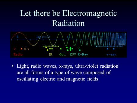 Let there be Electromagnetic Radiation Light, radio waves, x-rays, ultra-violet radiation are all forms of a type of wave composed of oscillating electric.