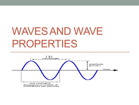WAVES AND WAVE PROPERTIES. Simulation Wave Information Waves are a travelling form of energy Waves can also carry information Sound Light Music electricity.