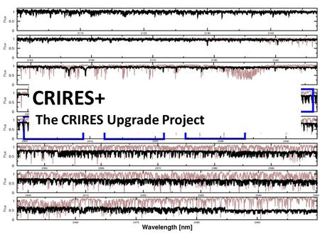 CRIRES+ The CRIRES Upgrade Project. CRIRES+: The CRIRES Upgrade Project What is CRIRES? High resolution infrared spectrograph Installed at VLT UT1 R~100,000.