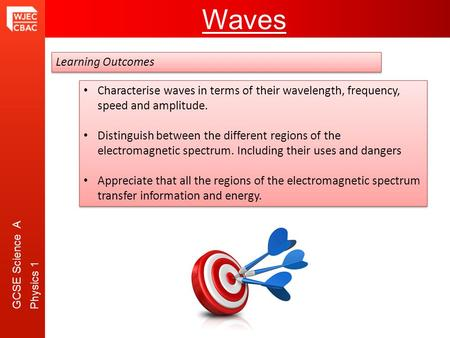 GCSE Science A Physics 1 Waves Learning Outcomes Characterise waves in terms of their wavelength, frequency, speed and amplitude. Distinguish between the.