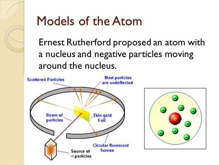 Models of the Atom Ernest Rutherford proposed an atom with a nucleus and negative particles moving around the nucleus.