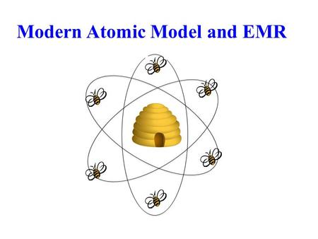 Modern Atomic Model and EMR. Describe the electromagnetic spectrum in terms of frequency, wavelength, and energy. Include: quantum, photon Understand.