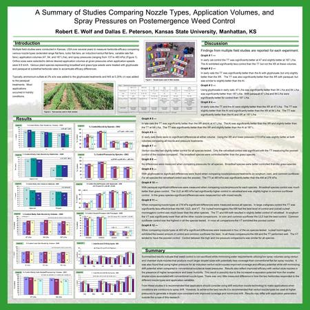 A Summary of Studies Comparing Nozzle Types, Application Volumes, and Spray Pressures on Postemergence Weed Control Robert E. Wolf and Dallas E. Peterson,