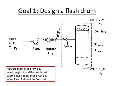 Goal 1: Design a flash drum