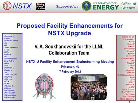 V. A. SOUKHANOVSKII, NSTX-U FACILITY ENHANCEMENT BRAINSTORMING, 7 February 2012 Proposed Facility Enhancements for NSTX Upgrade V. A. Soukhanovskii for.