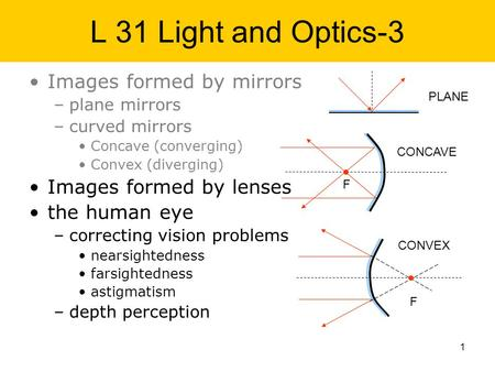 L 31 Light and Optics-3 Images formed by mirrors