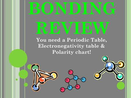 BONDING REVIEW You need a Periodic Table, Electronegativity table & Polarity chart!