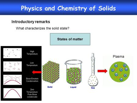 Introductory remarks What characterizes the solid state? States of matter Plasma Physics and Chemistry of Solids.