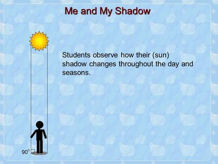 Students observe how their (sun) shadow changes throughout the day and seasons. \ 90 o Me and My Shadow.
