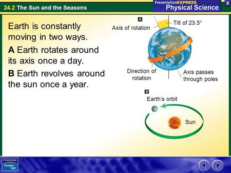 24.2 The Sun and the Seasons Earth is constantly moving in two ways. A Earth rotates around its axis once a day. B Earth revolves around the sun once a.