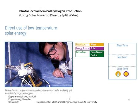 Department of Mechanical Engineering, Yuan Ze University 1 1 Photoelectrochemical Hydrogen Production (Using Solar Power to Directly Split Water)