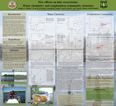 Fire effects on lake ecosystems: Water chemistry and zooplankton community structure Stephen J. Nikolai 1, Trent R. Wickman 2, Randall K. Kolka 2, Mark.