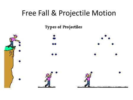 Free Fall & Projectile Motion. Free Fall Free fall is constant acceleration motion due only to the action of gravity on an object. In free fall, there.