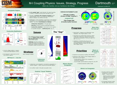 M-I Coupling Physics: Issues, Strategy, Progress William Lotko, David Murr, John Lyon, Paul Melanson, Mike Wiltberger The mediating transport processes.