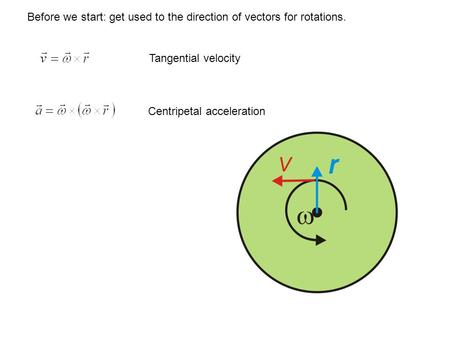 Before we start: get used to the direction of vectors for rotations. Tangential velocity Centripetal acceleration.