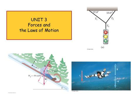 UNIT 3 Forces and the Laws of Motion. Monday October 24 th 2 FORCES & THE LAWS OF MOTION.