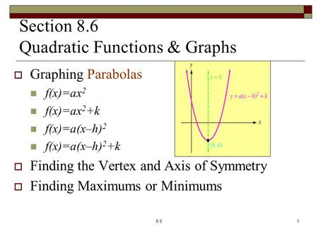 Section 8.6 Quadratic Functions & Graphs  Graphing Parabolas f(x)=ax 2 f(x)=ax 2 +k f(x)=a(x–h) 2 f(x)=a(x–h) 2 +k  Finding the Vertex and Axis of Symmetry.