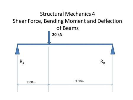 Structural Mechanics 4 Shear Force, Bending Moment and Deflection of Beams 20 kN 2.00m 3.00m RARA RBRB.
