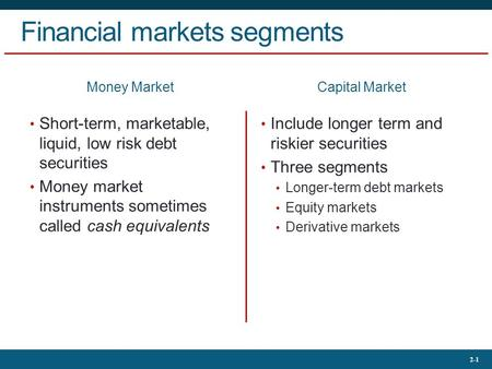 financial markets class ppt Dr econ defines financial markets and explains why financial institutions and markets are important to economic growth and stability.