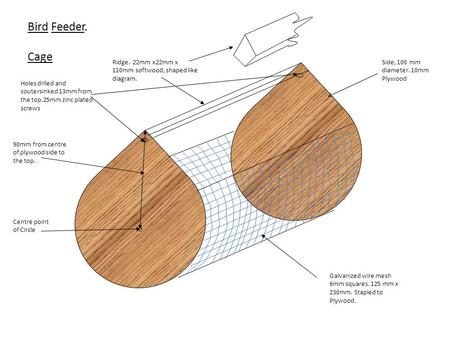 Side, 100 mm diameter. 10mm Plywood Ridge. 22mm x22mm x 110mm softwood, shaped like diagram. Galvanized wire mesh 6mm squares. 125 mm x 230mm. Stapled.