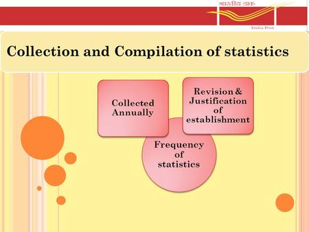 Frequency of statistics Revision & Justification of establishment