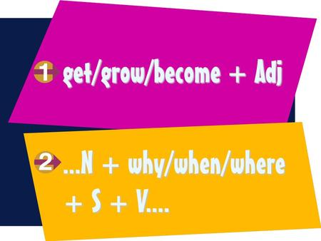 Get/grow/become + Adj get/grow/become + Adj...N + why/when/where + S + V.......N + why/when/where + S + V....